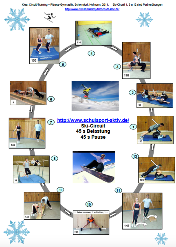 Klee: Circuit - Training  – Fitness - Gymnastik