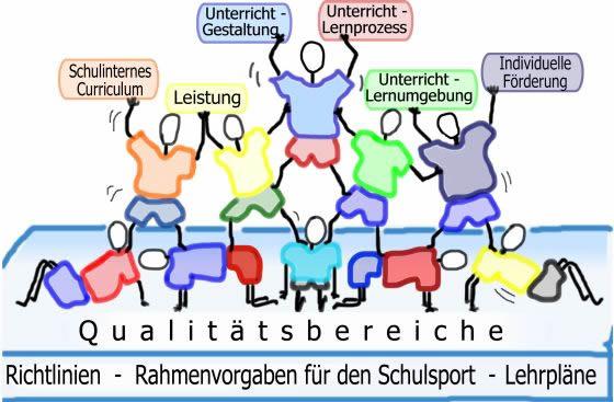 tantra bilder richtlinien grundschule nrw